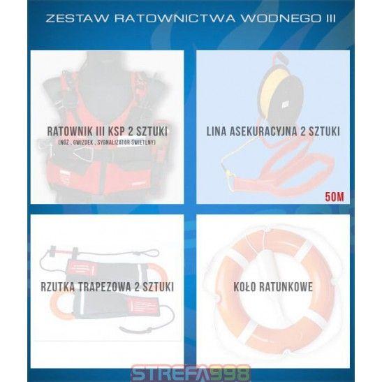 Zestaw ratownictwa wodnego III - Zestawy ratownictwa wodnego KSRG